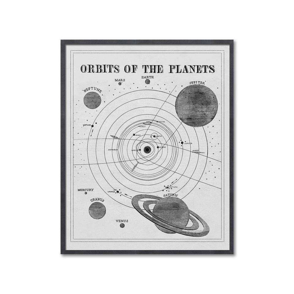 ASTRONOMY 101 Art - PLANET ORBIT