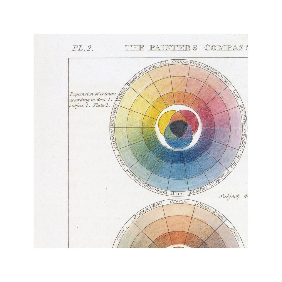 "HAYTER'S COLOR THEORY - Plate 2 - ""The Painters Compass"""