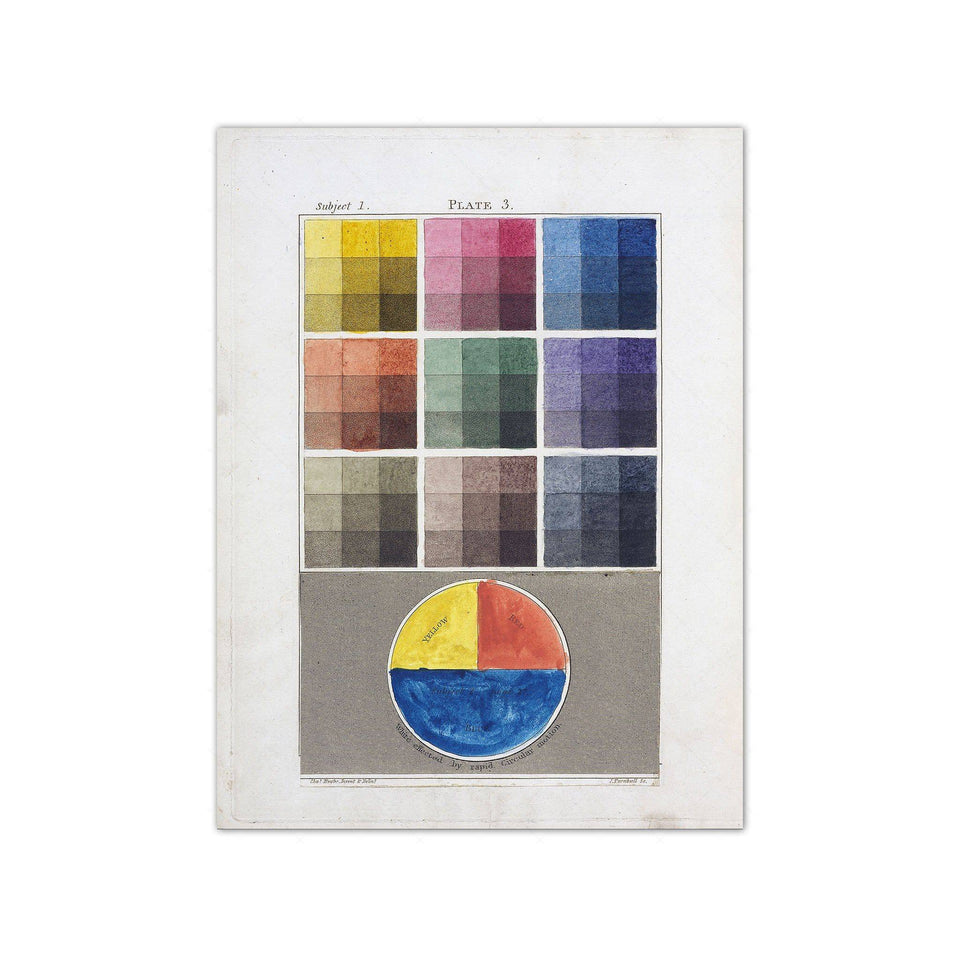 "HAYTER'S COLOR THEORY - Plate 3 - ""Color Prism"" - Foundry"