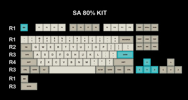 SA profile Dye Sub Keycap Set PBT retro beige for gh60 xd64 xd84 xd96 87 104