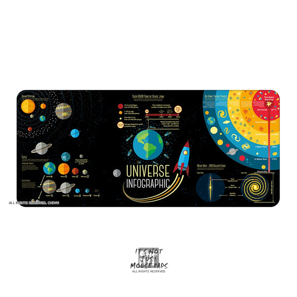 Mousepad Solar System Planet 900 400 4mm Stitched Edges /Rubber High quality soft outer space Universe SUN