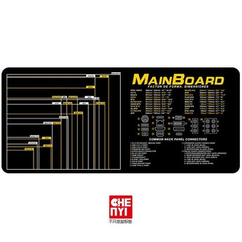 meatxminiitx Mainboard inspired Large stitche-edge Mousepad by ChenYi