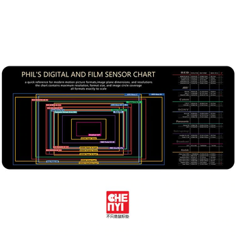 Mechanical keyboard Mousepad phil's digital and film sensor chart 900 400 4 mm Stitched Edges Soft/Rubber High quality