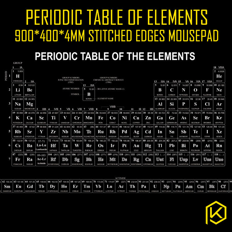 Mechaincal keyboard mousepad periodic table of elements 900 400 4 mm mechaincal keyboard mousepad periodic table of elements 900 400 4 mm stitched edges softrubber urtaz Choice Image