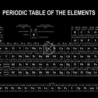Mechaincal keyboard Mousepad periodic table of elements 900 400 4 mm Stitched Edges Soft/Rubber High quality