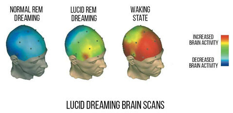Smart Lucid Dream Mask – LoomRack