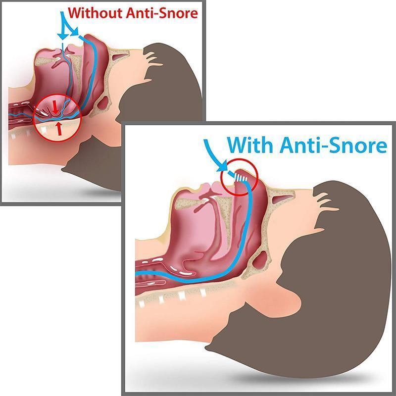 Anti Snore Device (SNORE RELIEF) Snore Relief Loom Rack