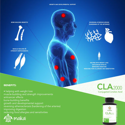 CLA 2000 mg with active Conjugated Linoleic Acid. 180 Softgels
