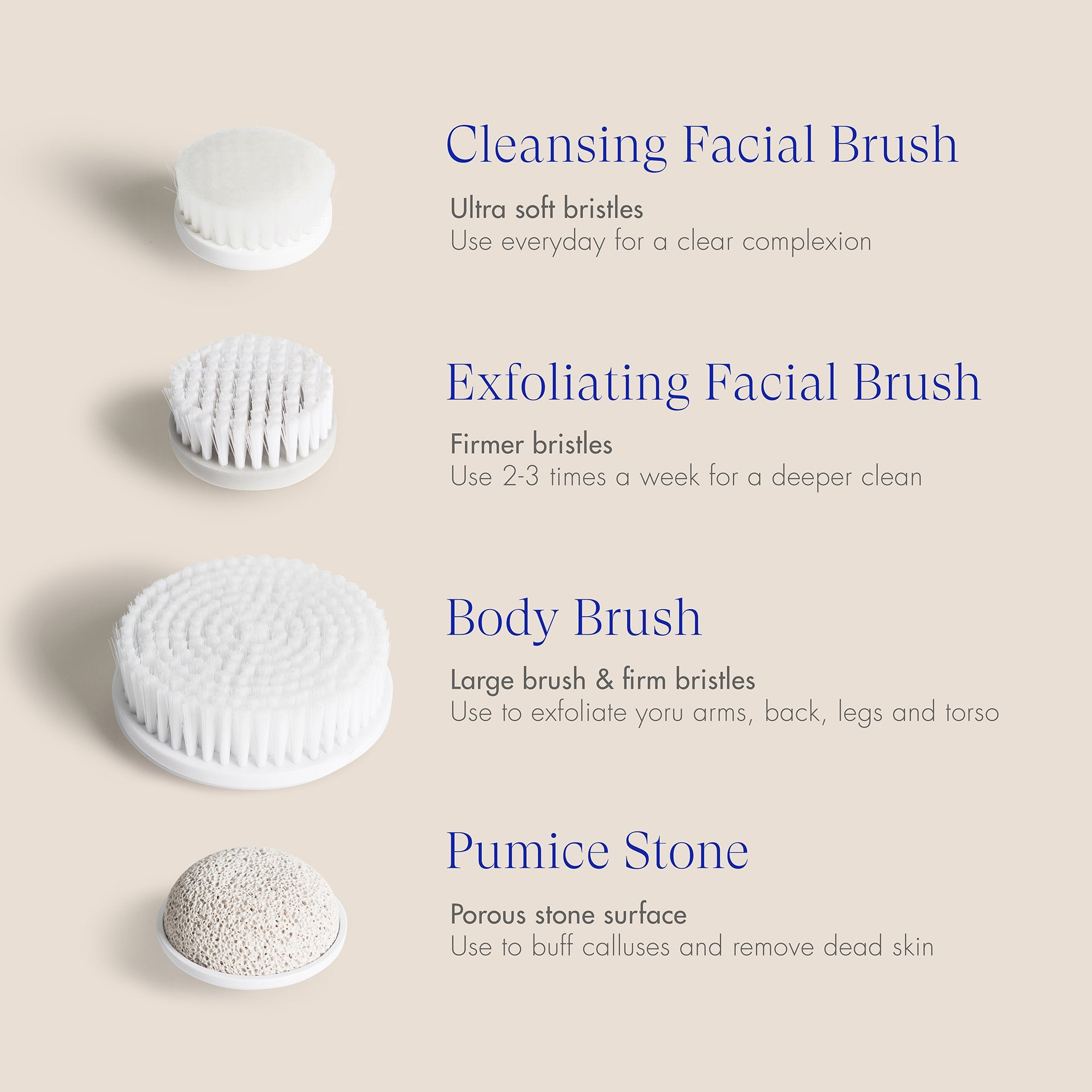 Spin for Perfect Skin - Complete Face & Body Cleansing System-Facial Brush-Vanity Planet
