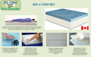 Orthopedic Premium Bio-Foam Euro Top Mattress