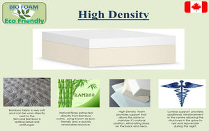 Orthopedic Premium Foam Mattress with Bamboo or Organic Fabric