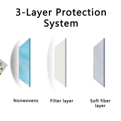 Effective 3-layer prootection