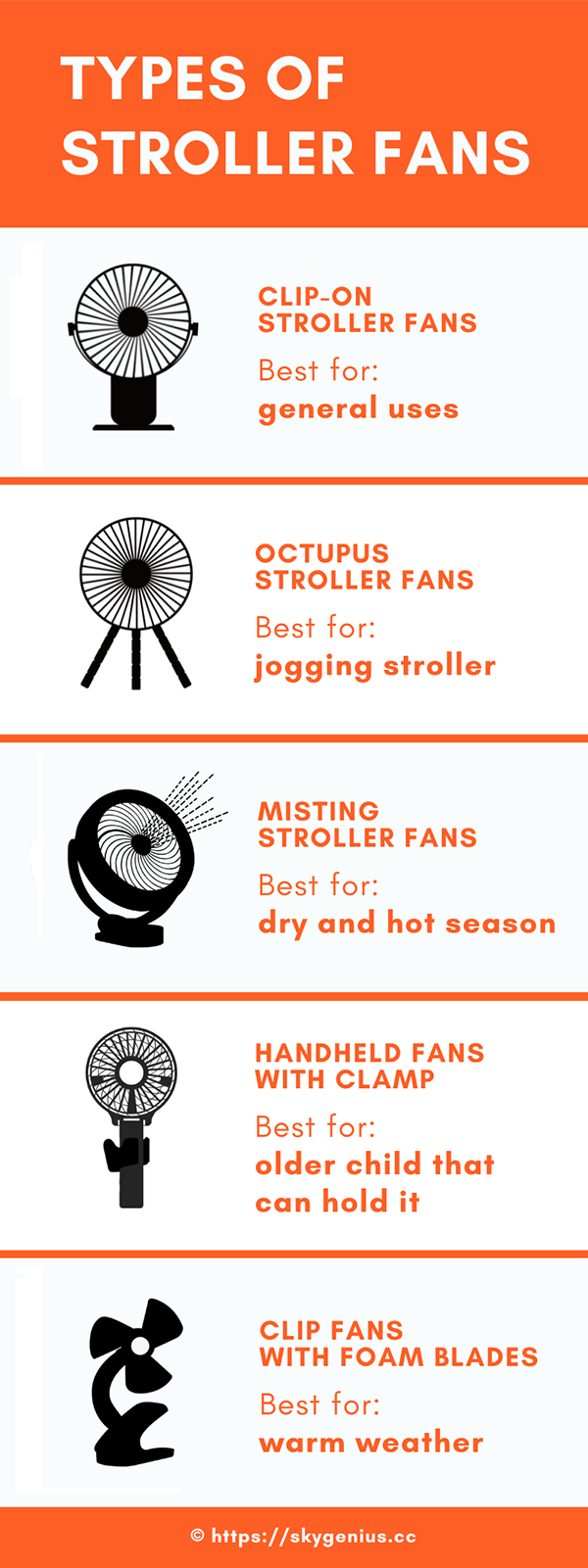 Different types of stroller fans - infographic - SkyGenius