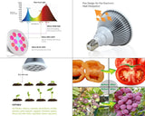 36W LED Grow Light with E27 Screw Base
