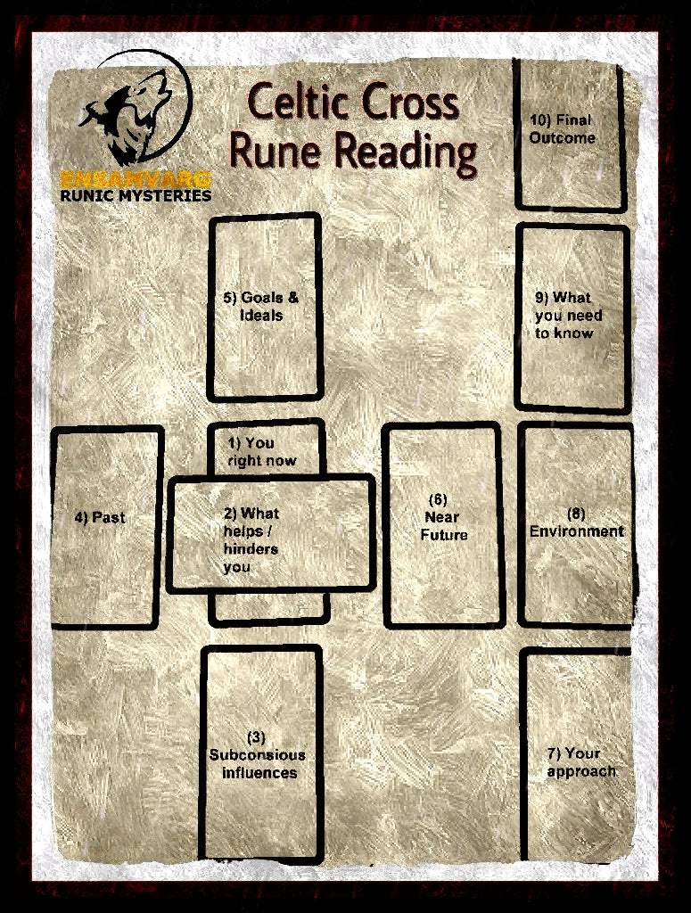 Offline Recorded Rune Card Reading - Full Celtic Cross Reading (Appox. 20-30 minutes)