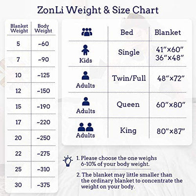 ZonLi Cooling Weighted Blanket 15 lbs(48''x72'', Twin Size, Grey/Black), Cooled Weighted Blanket for Adults 130-160 lbs, Premium Cotton with Glass Beads
