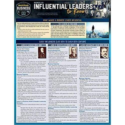 Business 101 - Influential Leaders to Know Wall Chart - Media
