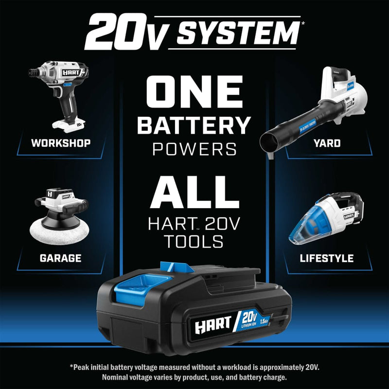 Hart 20-Volt Bazooka Blower W/ 20-Volt 2ah Lithium-Ion Battery - Home Improvement