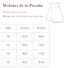 Sizing guideline
