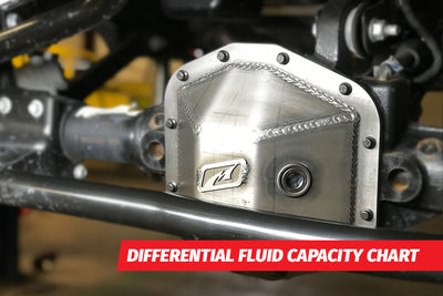 Jeep Wrangler Differential Fluid Capacity Chart