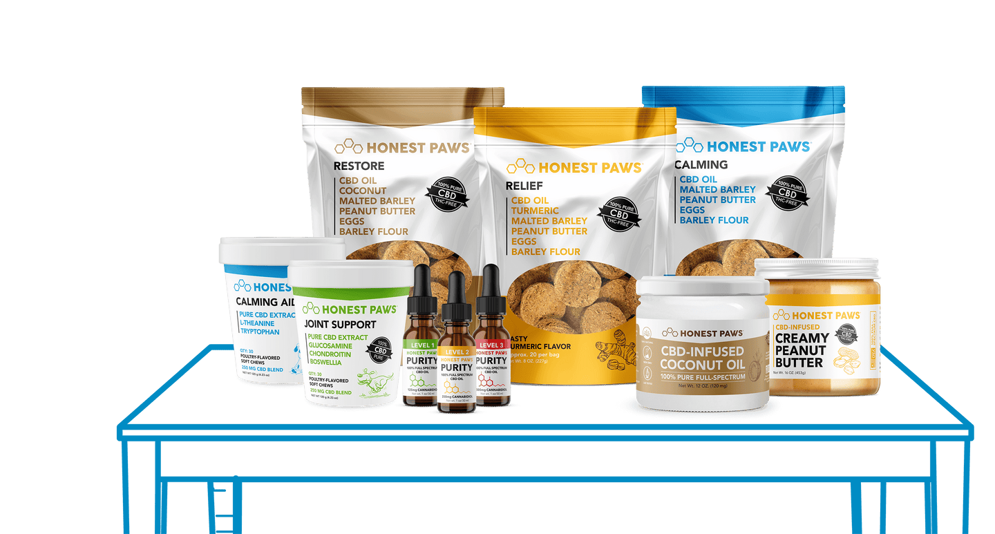 HonestPaws-Best-CBD-Treats