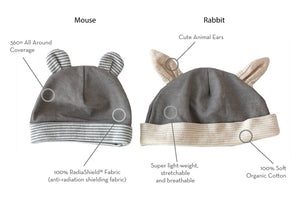 Diagram of Baby Hat attributes