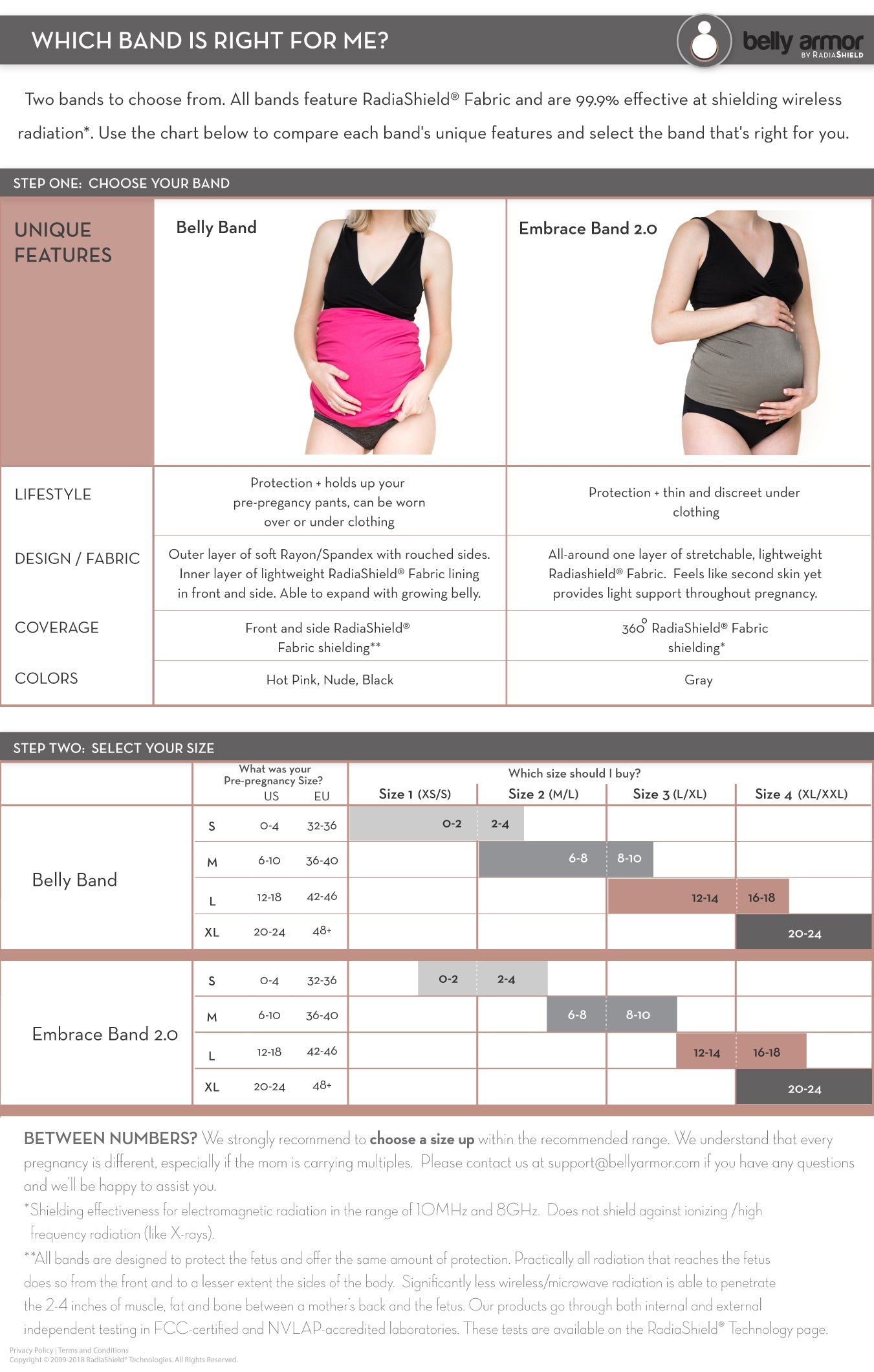 Belly Band Sizing Chart