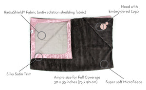 Diagram of Belly Blanket Luxe attributes