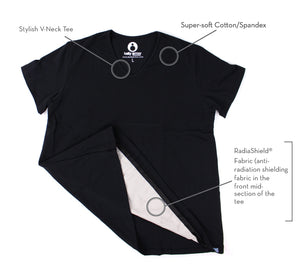 Diagram of Belly Tee in Black attributes