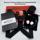 2-Sensor SB Hitting Module – Torso Kinematic Sequence (Player)