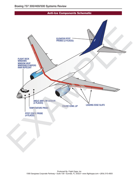B737-300-400 Systems Schematics