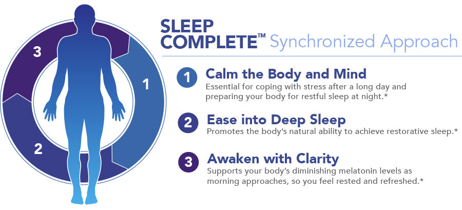 Calm the Mind and Body, Ease into Deep Sleep, Awaken with Clarity