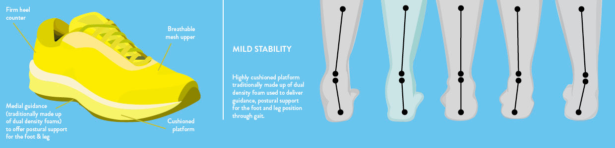 MILD STABILITY SHOES