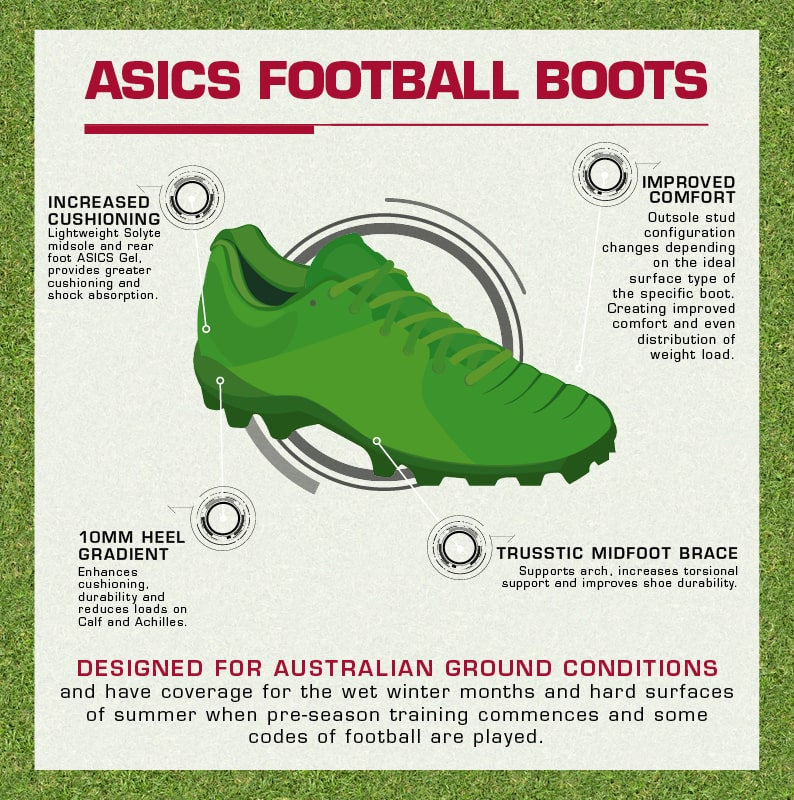 Asics Football Boots - Know the facts