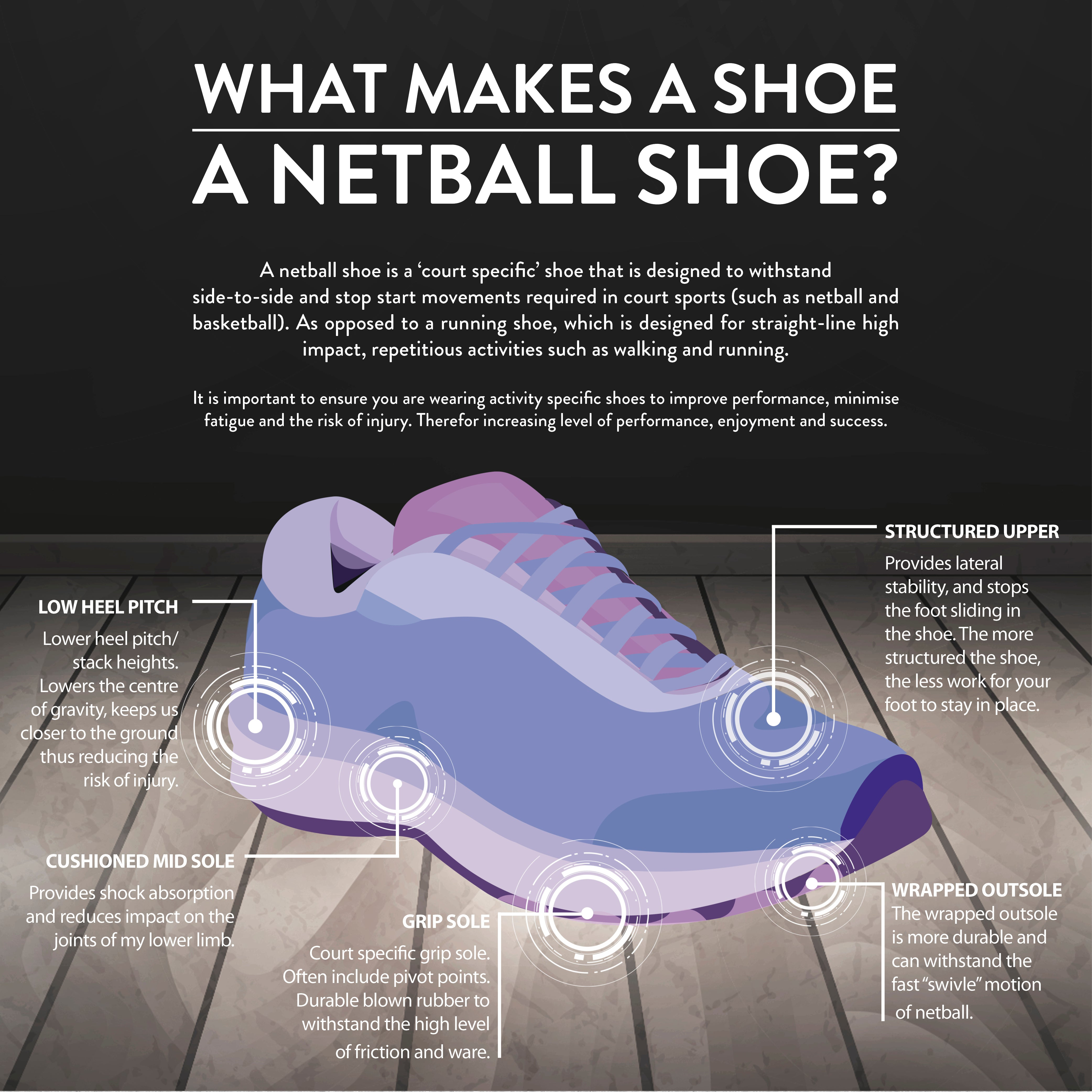 What makes a shoe a Netball Shoe? How
