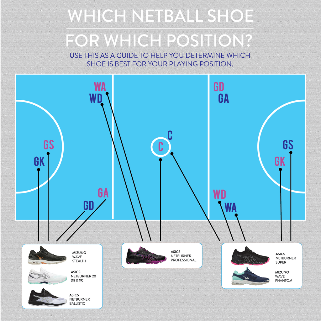 What netball shoe is right for your playing position?