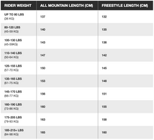 Kemper Snowboards Size Chart