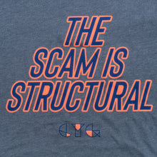The Scam is Structural Soft Tee