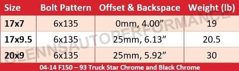 04-14 F150 - 93 Truck Star (Chrome)