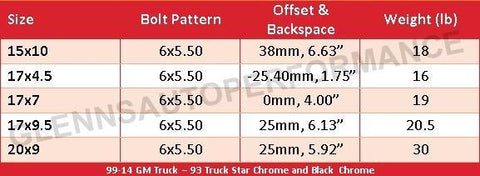 99-14+ GM Truck - 93 Truck Star (Black Chrome)