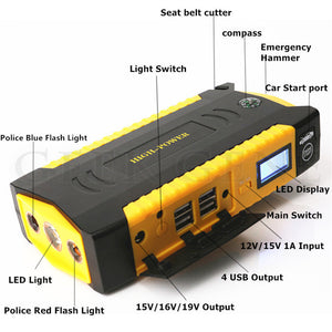 Car Emergency Jump Start With USB & Safety Feature-Car Jump Starter-Fynn Depot-Fynn Depot