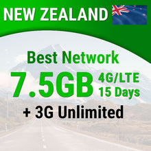 New Zealand sim card | Spark | 7.5GB | 15 Days