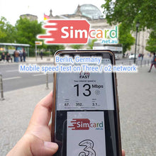 Europe Sim Card | UK Travel Sim | 30 days 12GB Unlimited Calls and SMS