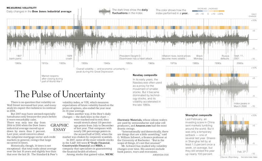 Visualizing A New York Times by Amanda Cox for Visual Journalism