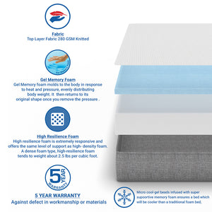 Comfort Cool Premium HR And Gel Memory Foam Mattress In A Box