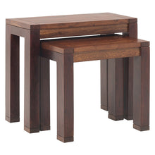 Gini Nest of Tables