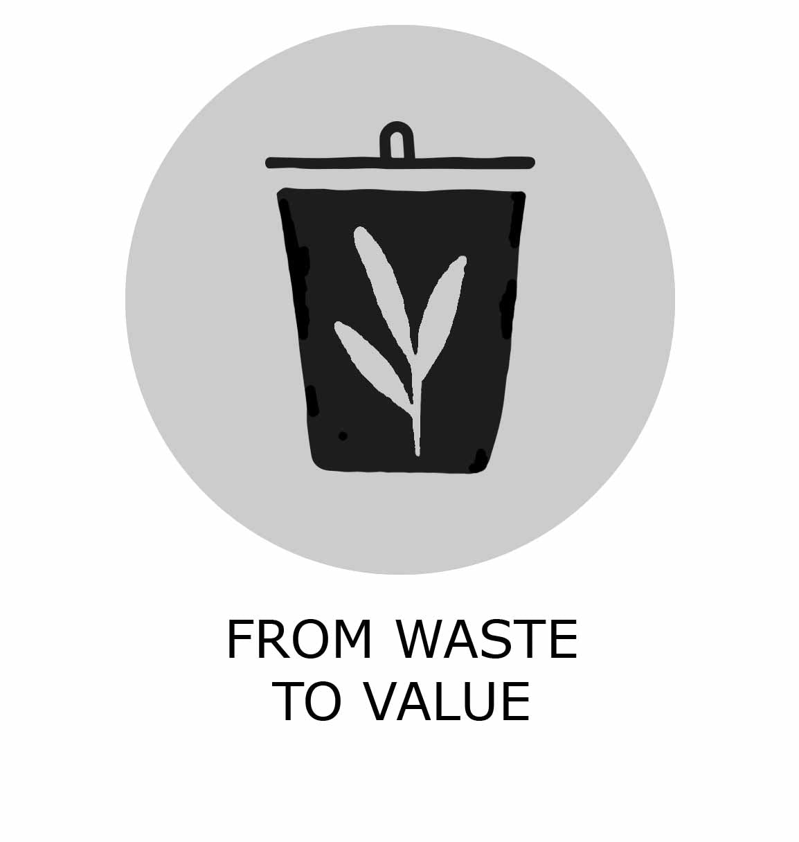 MAVOLU sustainability criteria from waste to value icon