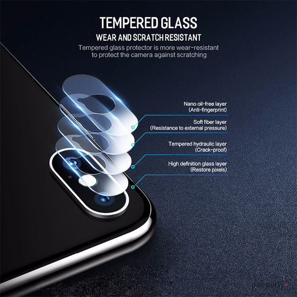 Rock ® iPhone XS Max Camera Lens Glass Protector