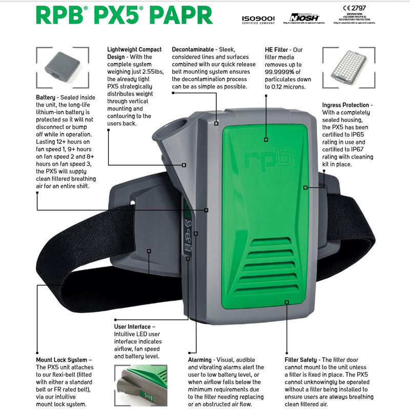 RPB PX5 PAPR Kit With T-Link Resp, Hood, and Bump Cap