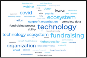 Webinar on How Technology Keeps You on the Leading Edge of Fundraising in the New Normal